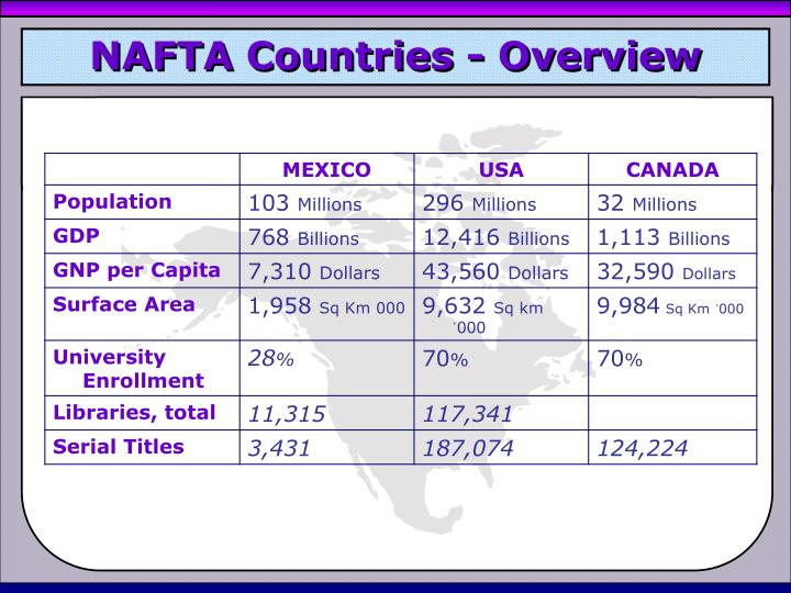 Nafta countries overview