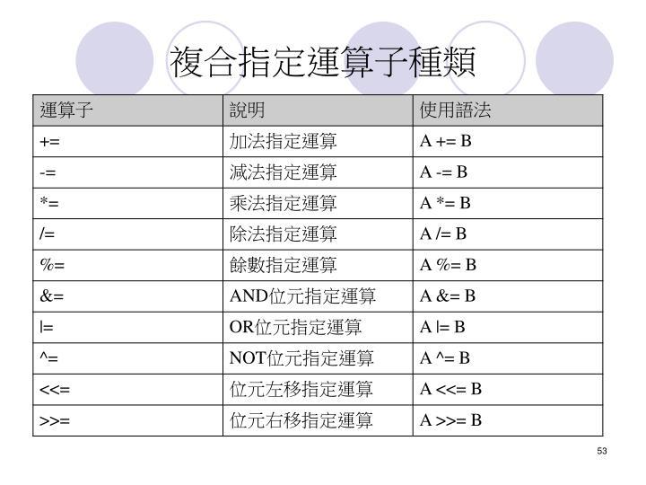 複合指定運算子種類