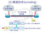 2 tunneling