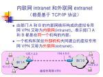 intranet extranet tcp ip