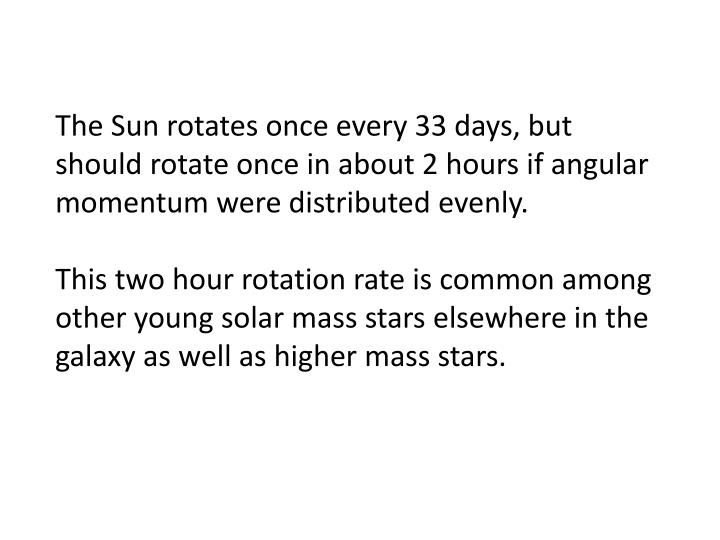 The Sun rotates once every 33 days, but should rotate once in about 2 hours if angular momentum were distributed evenly.