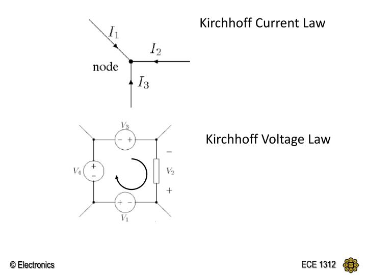 Kirchhoff Current Law
