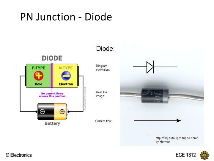 PN Junction - Diode