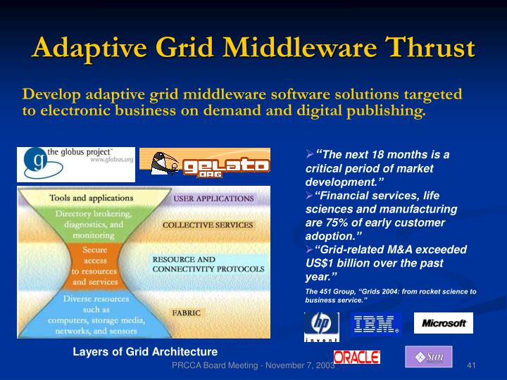 Adaptive Grid Middleware Thrust