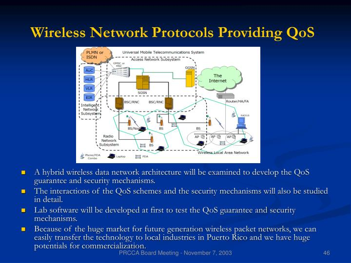 Wireless Network Protocols Providing QoS