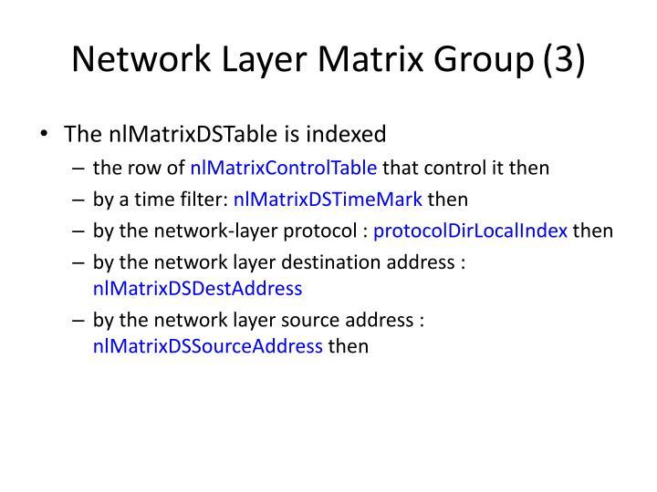 Network Layer Matrix Group