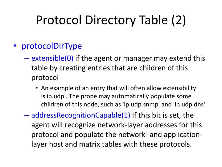 Protocol Directory Table (2)