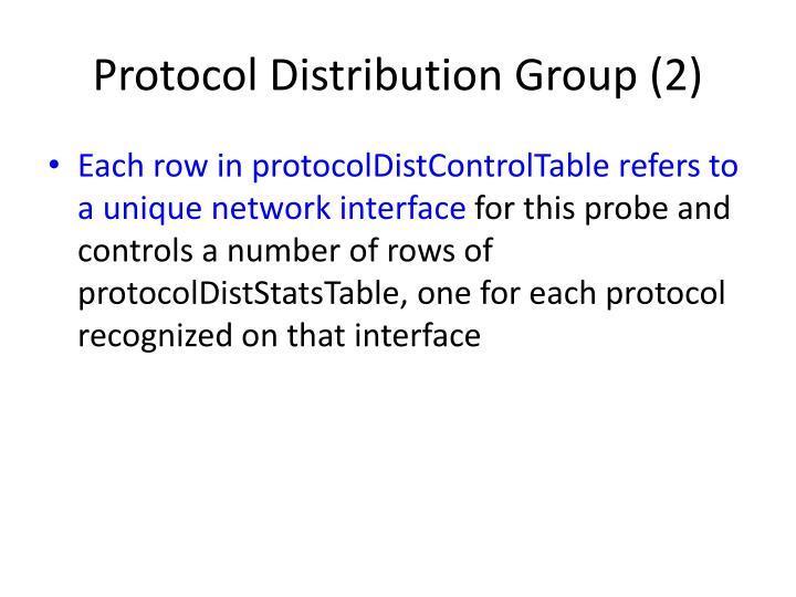 Protocol Distribution Group (2)
