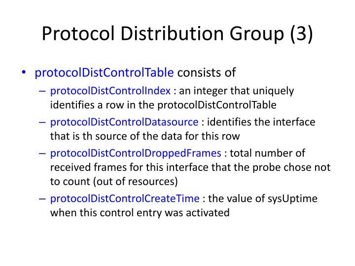 Protocol Distribution Group (3)