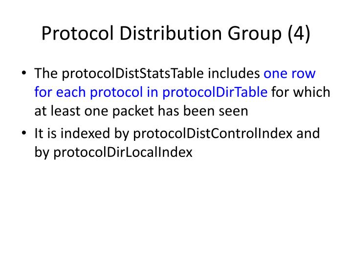 Protocol Distribution Group (4)