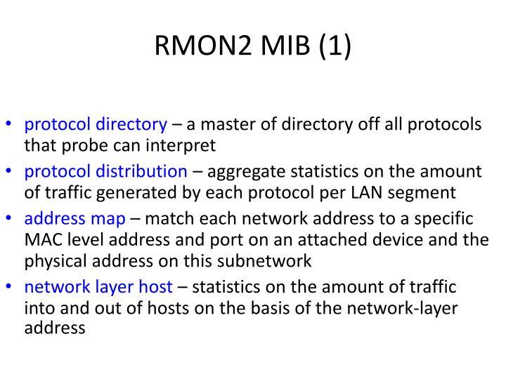 RMON2 MIB (1)