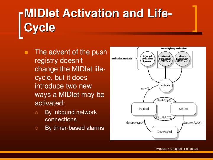 MIDlet Activation and Life-Cycle