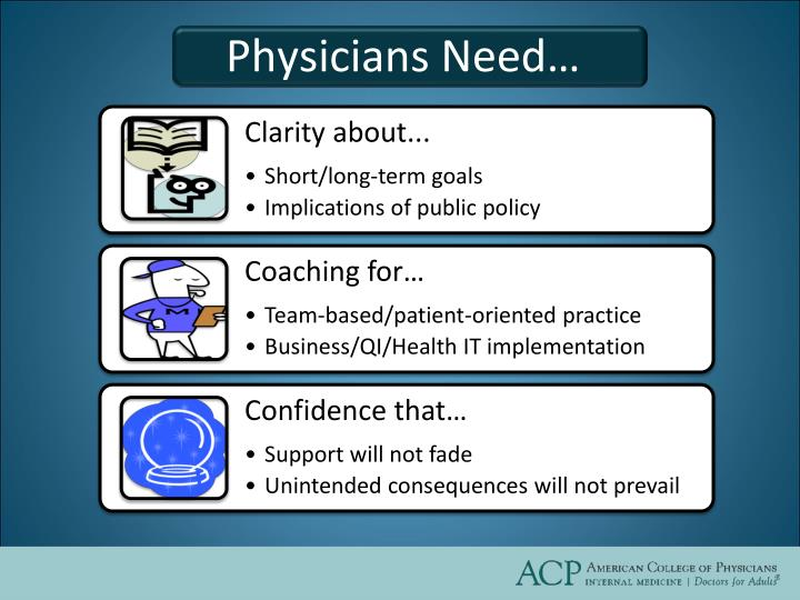 Physicians Need…