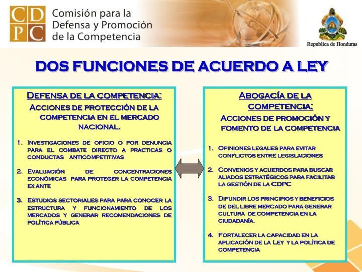 Dos funciones de acuerdo a ley