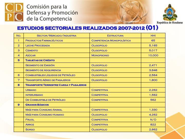 ESTUDIOS SECTORIALES REALIZADOS 2007-2012