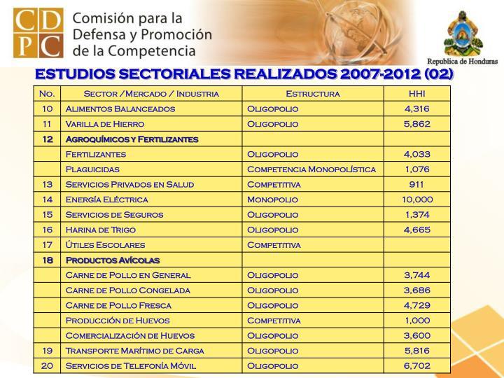 ESTUDIOS SECTORIALES REALIZADOS 2007-2012 (02)