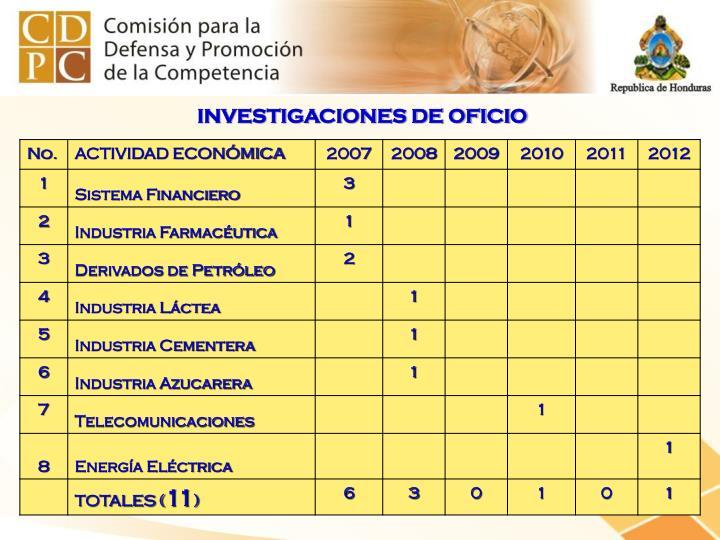 INVESTIGACIONES DE OFICIO