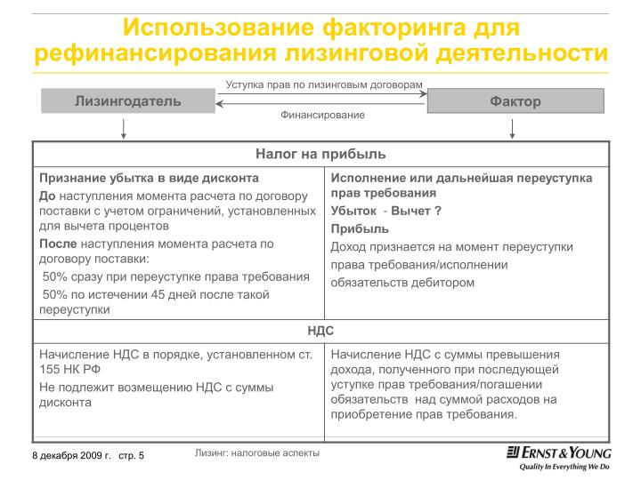 комиссия за финансирование факторинг ндс