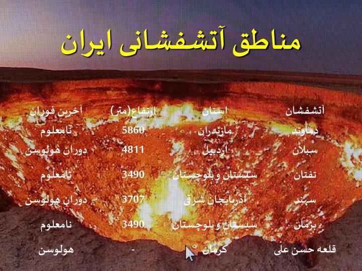 مناطق آتشفشانی ایران