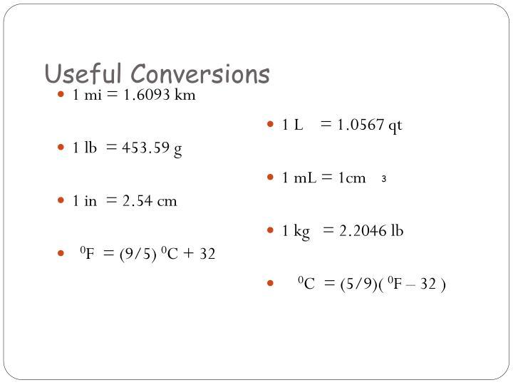 Useful Conversions