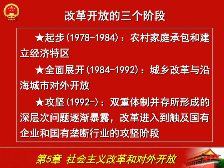 改革开放的三个阶段