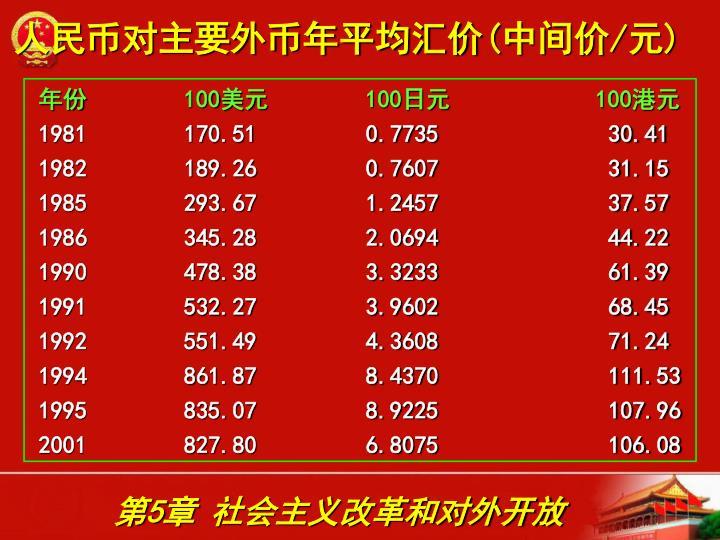 人民币对主要外币年平均汇价