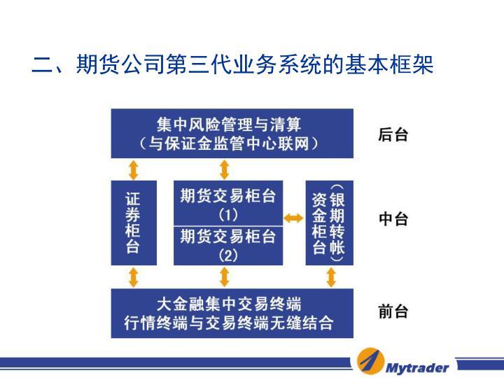 二、期货公司第三代业务系统的基本框架