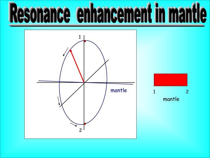 Resonance  enhancement in mantle