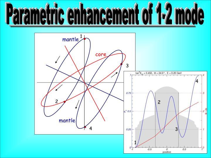 Parametric enhancement of 1-2 mode