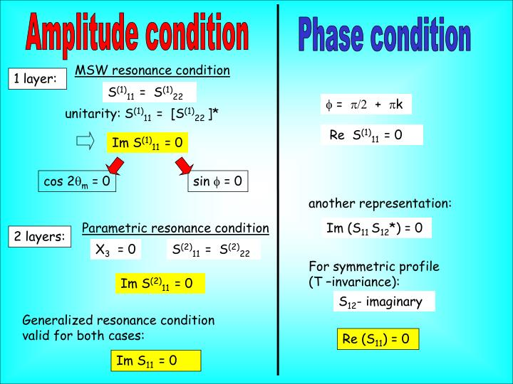 Amplitude condition