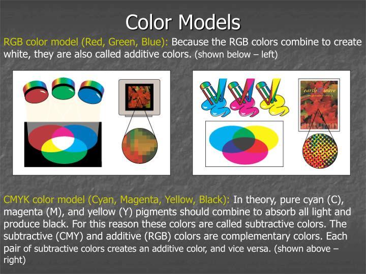 Color Models