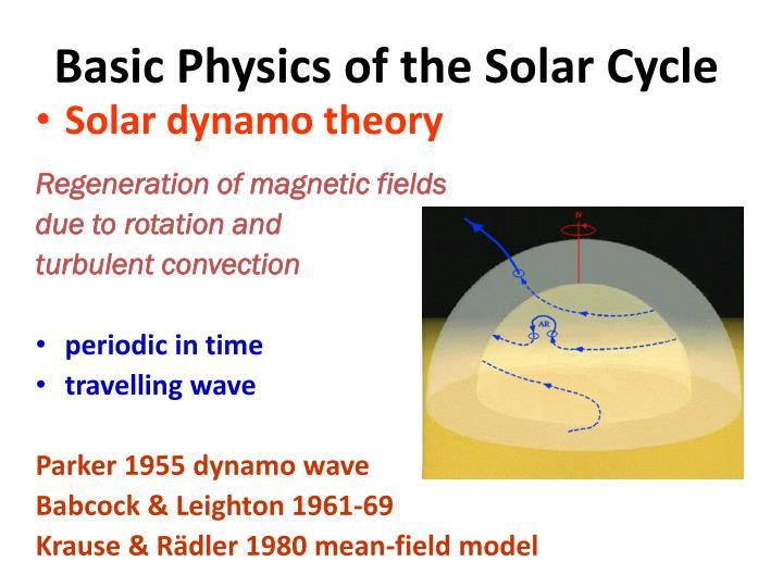 Basic Physics of the Solar Cycle