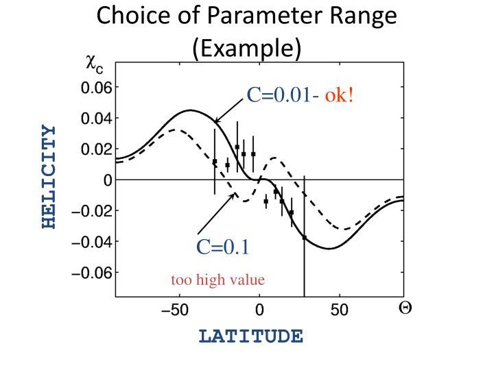 Choice of Parameter Range (Example)
