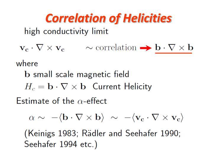 Correlation of Helicities