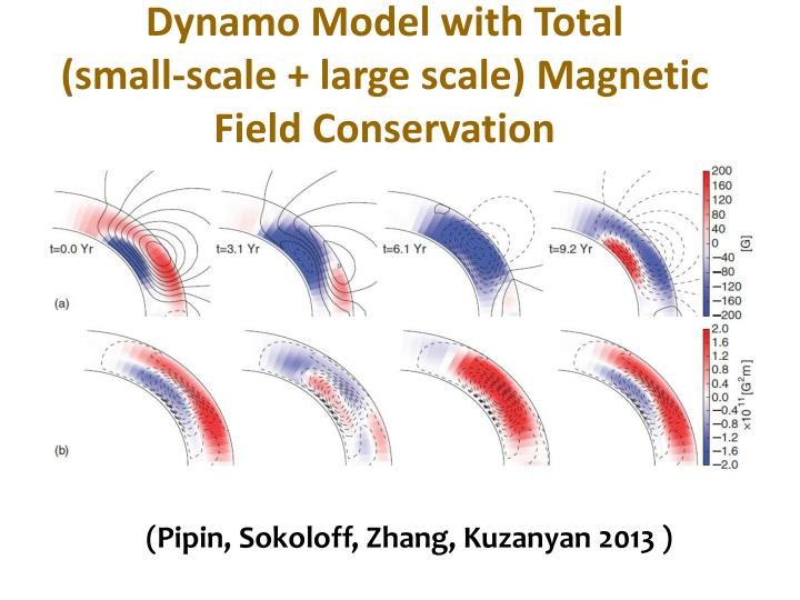 Dynamo Model with Total