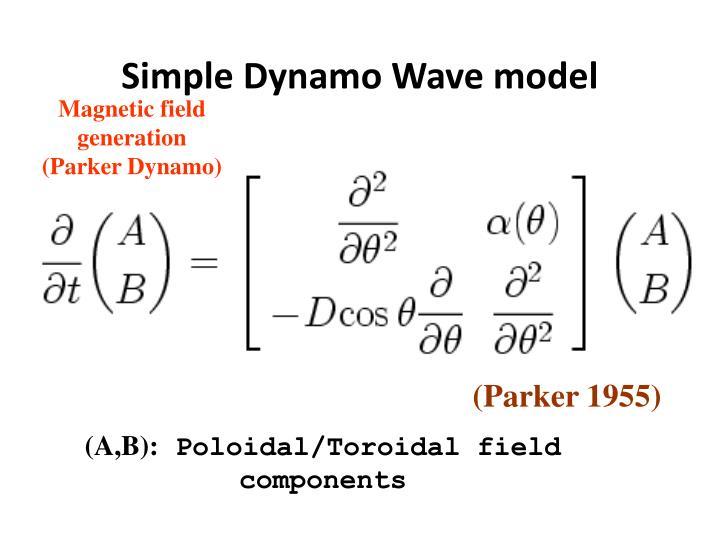 Simple Dynamo Wave model