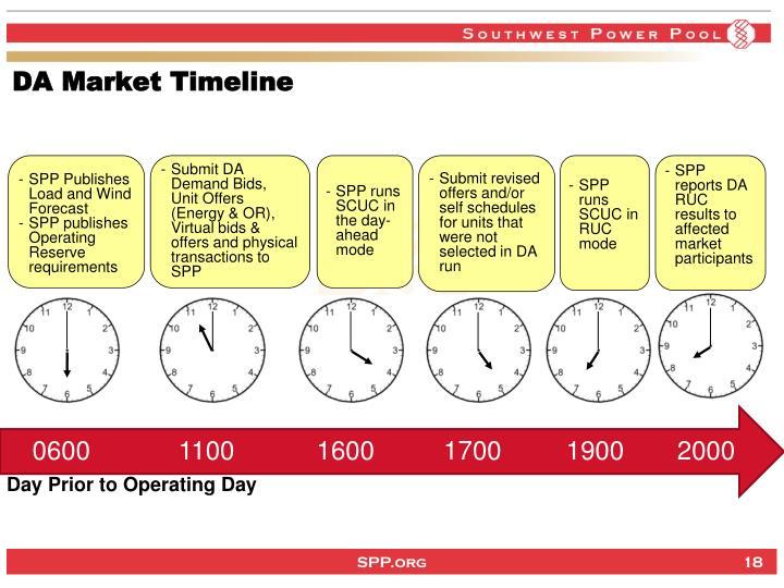 DA Market Timeline