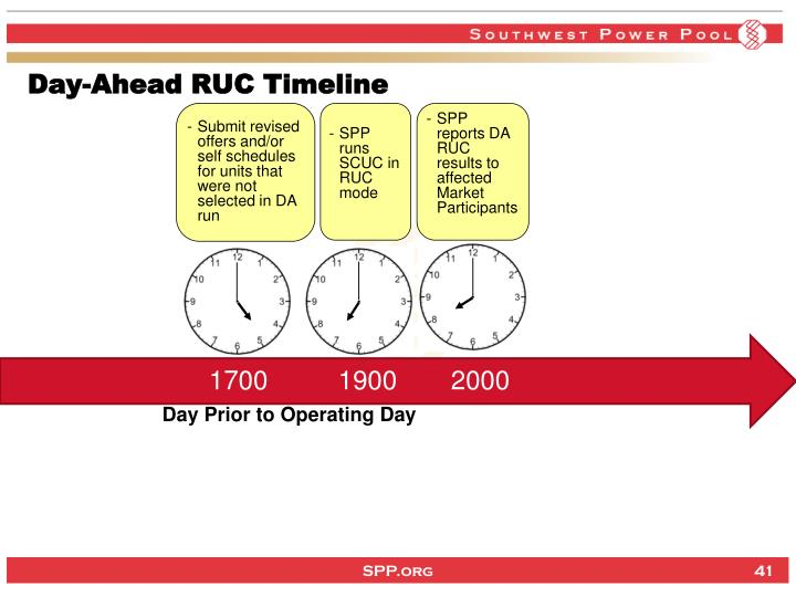 Day-Ahead RUC Timeline