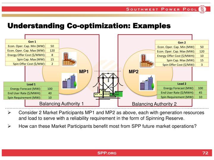 Understanding Co-optimization: Examples