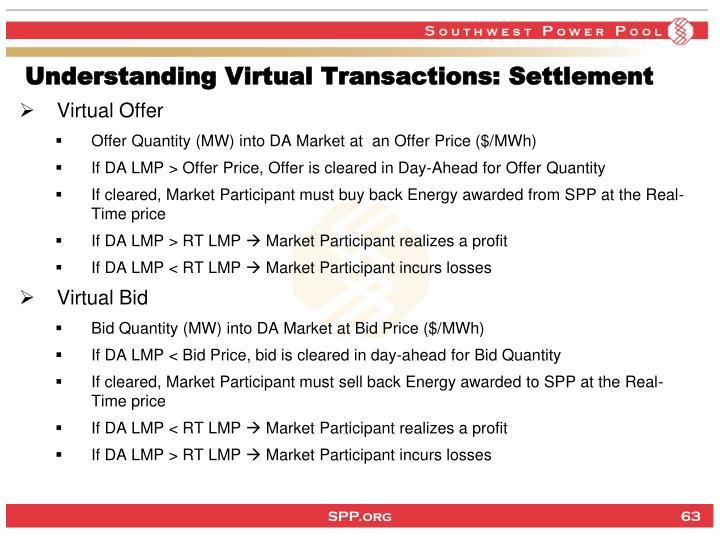 Understanding Virtual Transactions: Settlement
