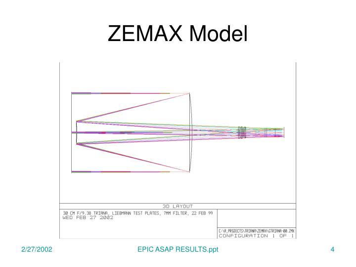 ZEMAX Model