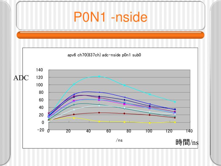 P0N1 -nside