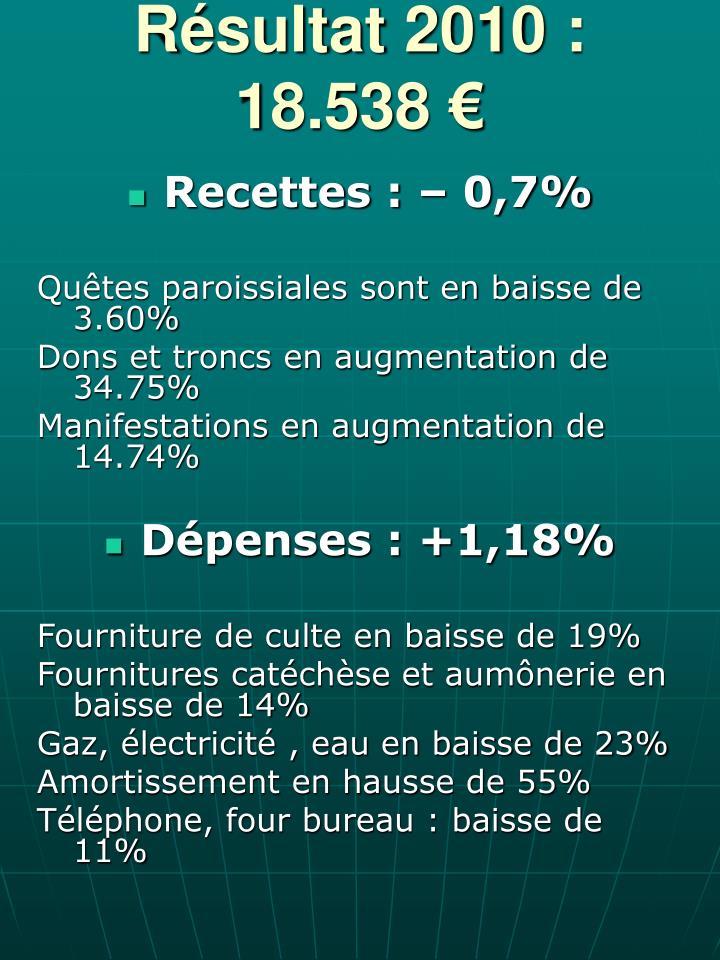 Résultat 2010 :