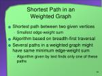 shortest path in an weighted graph1