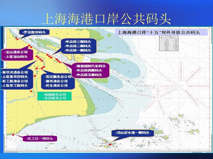 上海海港口岸公共码头