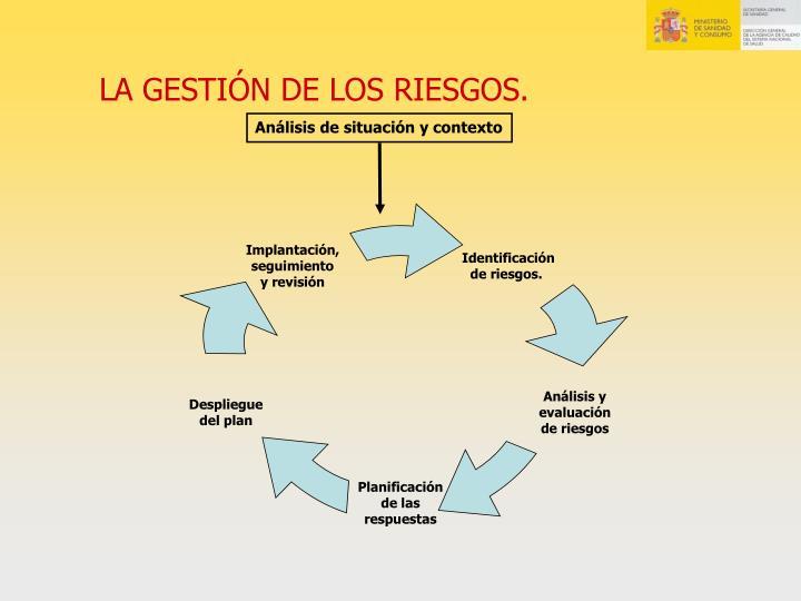 LA GESTIÓN DE LOS RIESGOS.