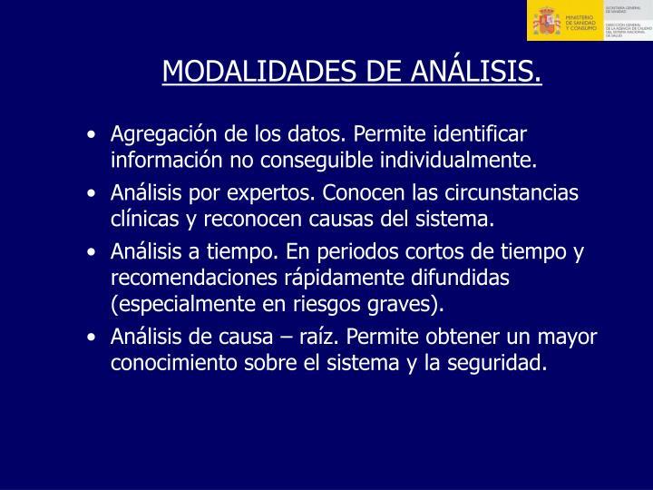 MODALIDADES DE ANÁLISIS.