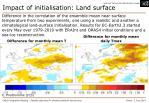 impact of initialisation land surface