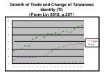 growth of trade and change of taiwanese identity ti from lin 2010 p 257