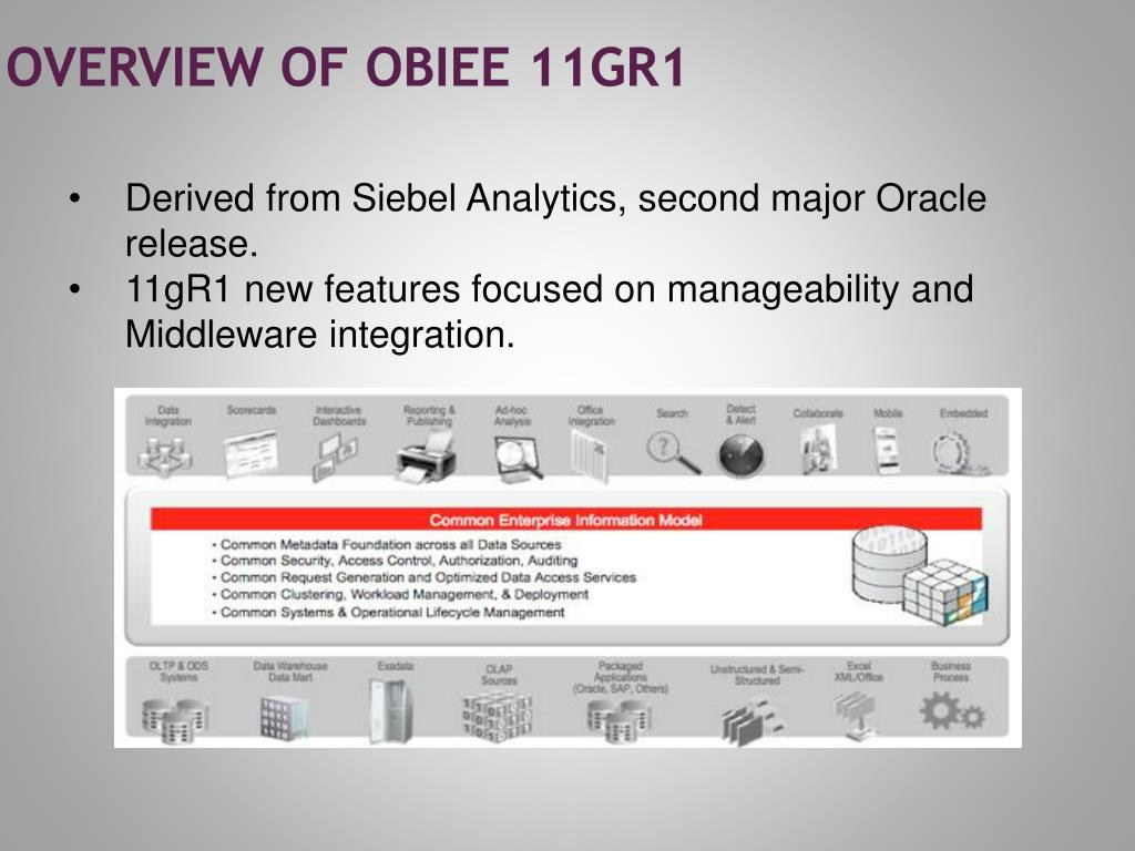 PPT - OBIEE 11g Architecture PPT Presented By Quontra